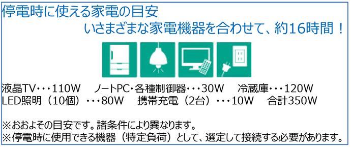 停電時に使える家電の目安いさまざまな家電機器を合わせて、約16時間!